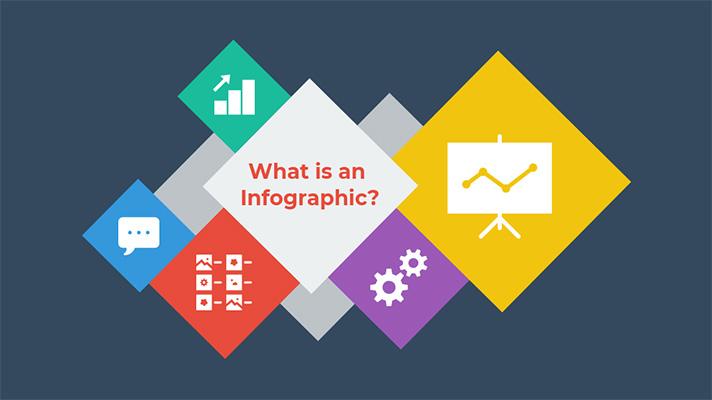 Infographic là gì?