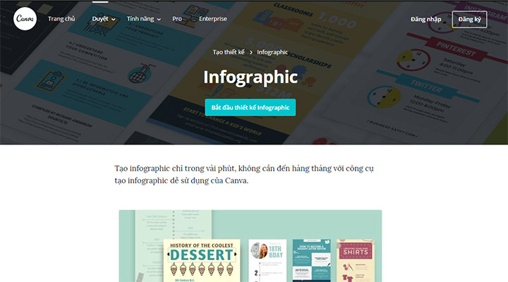 Tại Infographic Online với nền tảng Canva