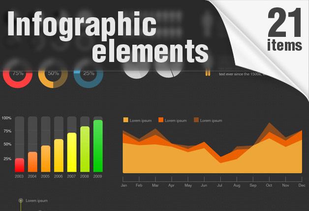 Các thiết kế dùng trong thống kê