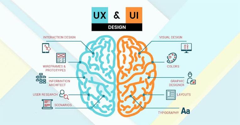 UX và UI khác nhau nhưng liên quan mật thiết đến nhau