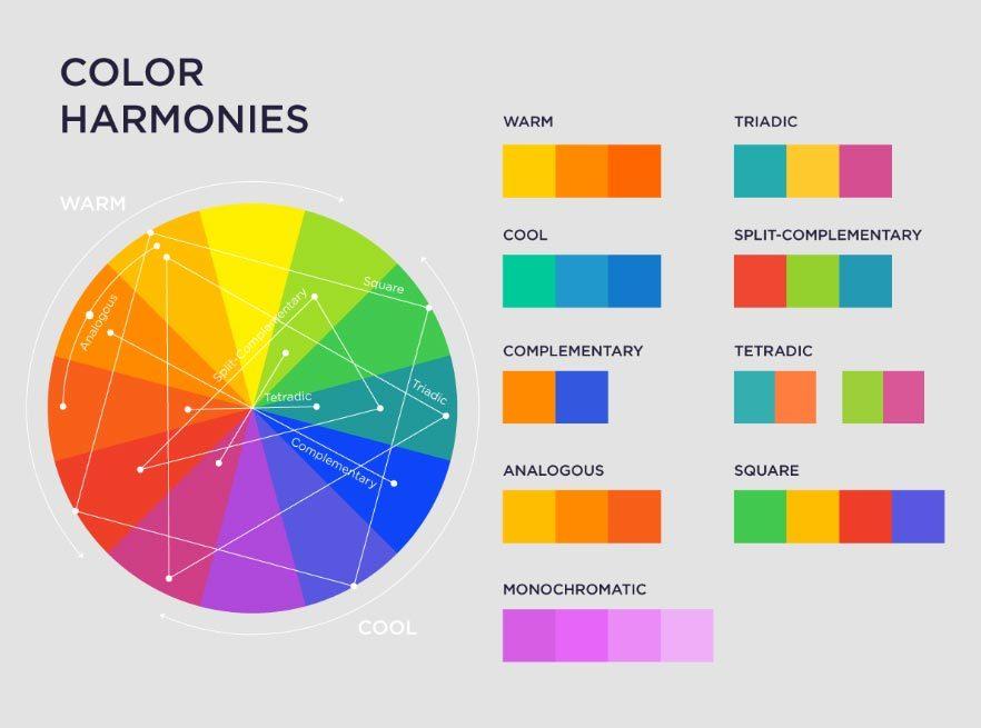 Kết hợp màu sắc tốt sẽ tạo được hiệu ứng tốt cho người nhìn