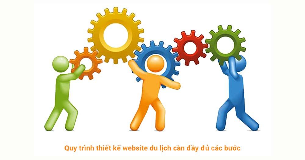 Quy trình thiết kế website du lịch