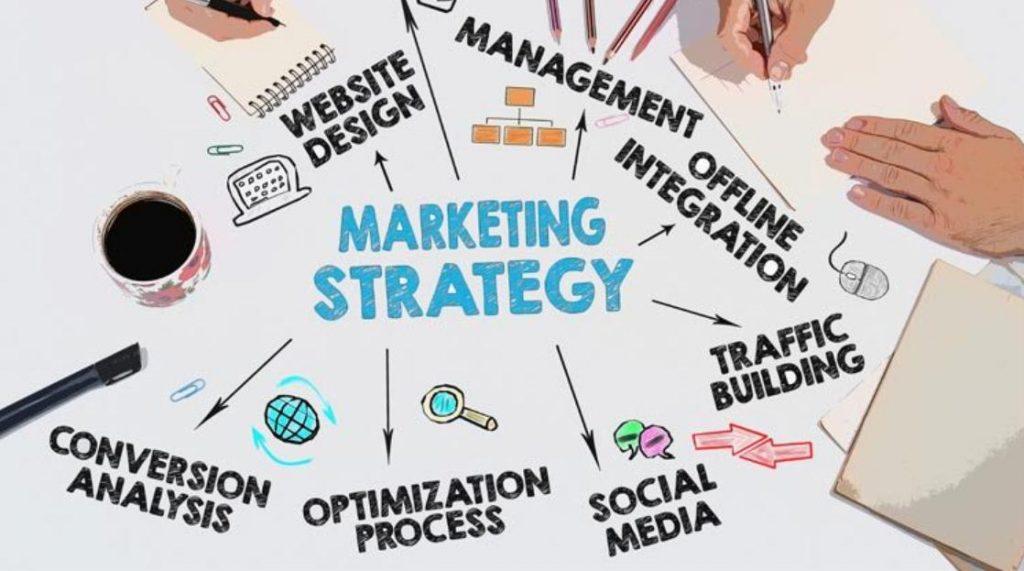 marketing online hỗ trợ phát triển hiệu quả